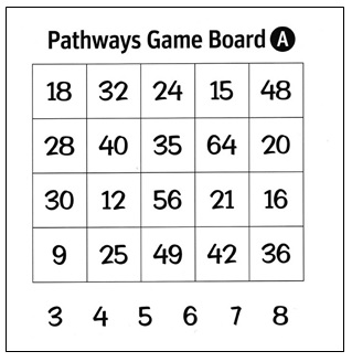 photo about Factor Game Printable referred to as The Video game of Pathways Marilyn Burns Math Website
